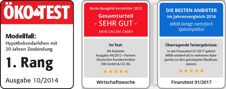 MKIB Zertifikate